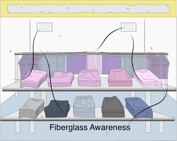 A drawing of a clothing store with fiberglass lined ductwork showing tiny glass particles blowing down on the clothing.